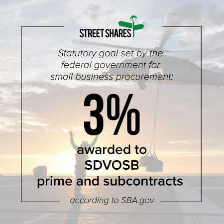 3% of government contracts will be awarded to service disable veteran-owned small businesses