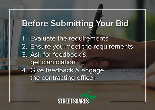 Before submitting your bid, do these four things