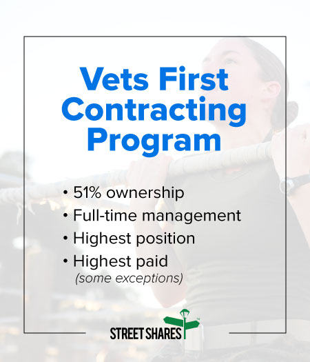 Veterans First Contracting Program