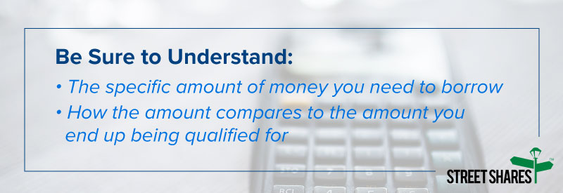 Understand specifics before asking for a business loan.
