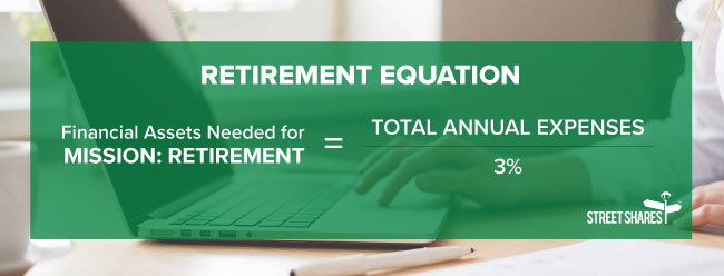 Financial Assets needed for Mission: Retirement  =  Total annual expenses / 3%