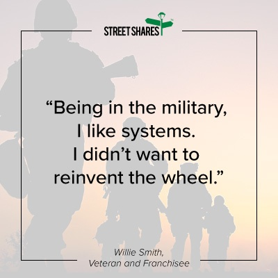 Being in the military, I like systems. I didn't want to recinvent the wheel.