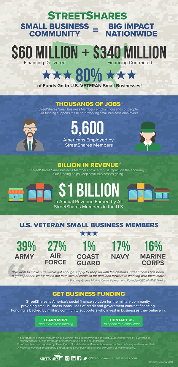 SS-Infographic-PNG.png